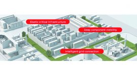 ABB soluciones propuestas para Data Center